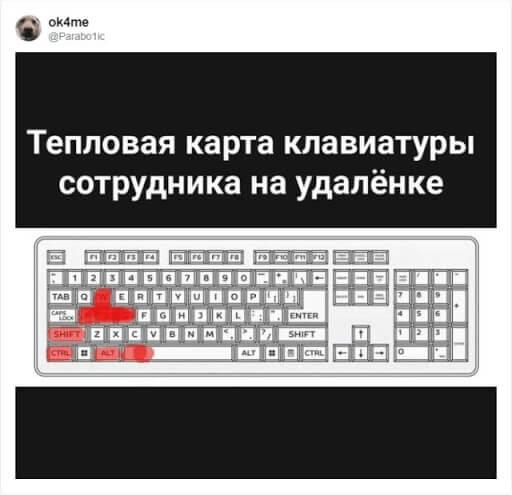 Прикольная картинка Тепловая карта клавиатуры сотрудника на удаленке